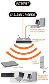 d link clé usb wifi dwa 125 eu mytek amazon com d link dwa 140 rangebooster draft 802 11n wireless usb