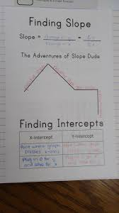 Graphing X And Y Intercepts Worksheet It U0027s Christmas Break My Algebra 1 Students Are Almost Done With