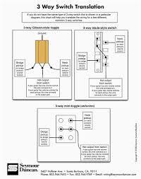 guitar wiring diagram ansis me