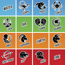 zodiac signs introduction to the world of horoscope various signs and dates
