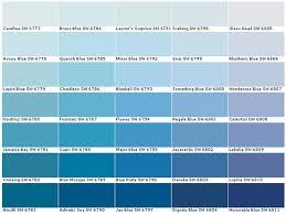 sherwin williams sw6777 carefree sw6778 aviary blue sw6779 liquid