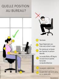 guide d ergonomie travail de bureau travail sur écran l ergonomie au service du confort infographie