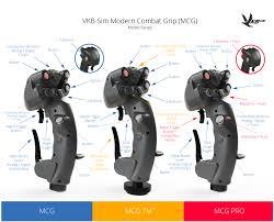 Mcg Floor Plan by Vkb Mcg Modern Combat Grip Simhq Forums