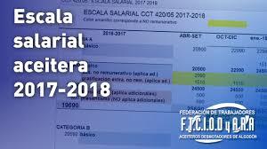 uatre nueva escala salarial para los trabajadores agrarios escala salarial aceitera 2017 2018 f t c i o d y a r a