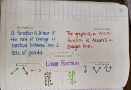 math u003d love algebra 1 inb pages unit 6 linear functions