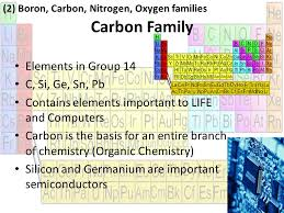 andr si ge social chapter 5 the periodic table ppt