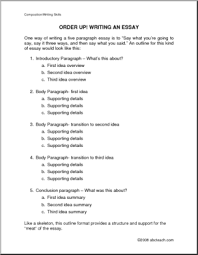 essay format high school 1 essay high school the writing center