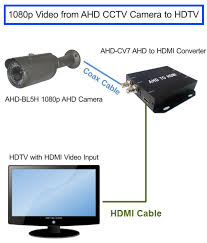 how to connect a 1080p ahd cctv camera directly to a tv hdmi input