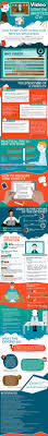 What To Say In A Video Resume Best 25 Cv Infographic Ideas On Pinterest Creative Cv Graphic