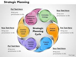strategic planning powerpoint templates strategic planning