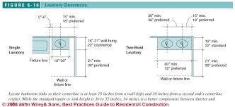 bathroom sink size guide ada bathroom sink height for modern concept