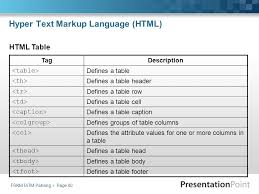 Html Table Header Row By Muhd Eizan Shafiq Bin Abd Aziz Ppt Online Download