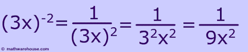 formula and examples of how to simplify negative exponents to