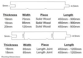 floor flooring dimensions on floor solid wood dimension 7 flooring