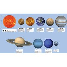 Wall Decals For Boys Large Solar System And Moon Wall Mural For Boys
