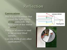 Blind Corner Mirror Light Optics And Colour Ppt Video Online Download