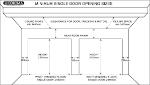 Overhead Door Clearance Overhead Door Sizes Garage Doors Glass Doors Sliding Doors