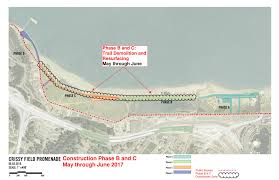 Presidio San Francisco Map by Crissy Field Promenade Repair Golden Gate National Recreation