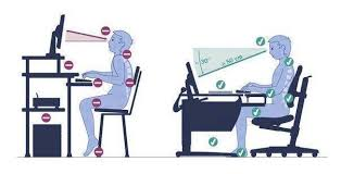 how to correct posture with good desk ergonomics
