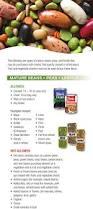wisconsin wic food list