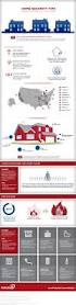 Crime Map Phoenix by Home Security In Phoenix Maricopa Arizona 623 242 2115