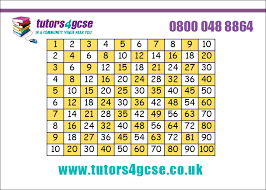 3 times table games online free tuition resources tutors 4 gcse blog