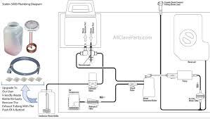 statim 5000 plumbing diagram statim 5000 autoclave plumbing diagram