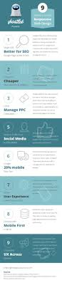 responsive design tutorial responsive web design tutorial infographic 8 reasons to use