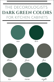 best green kitchen cabinet paint colors the 2019 best greens for kitchen cabinets the
