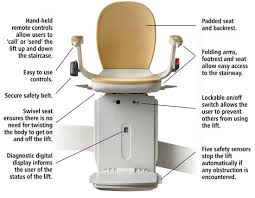 thestairlift com stairlifts stair lifts stairlift buyers guide