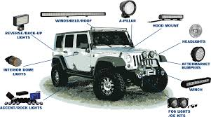 best jeep light bar vision x adds hood mounting to its jeep jk mounting options taw