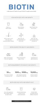 healthy hair fir 7 yr best 25 biotin hair growth ideas on pinterest growing out hair