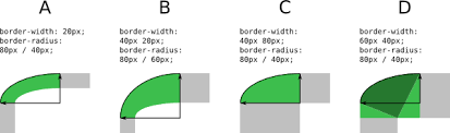 Css Table Border Color Css Backgrounds And Borders Module Level 3