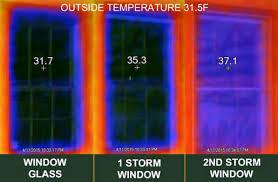 building interior window insulation panels