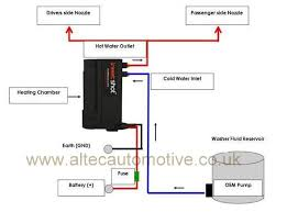 laserline car alarm wiring diagram wiring automotive wiring diagrams