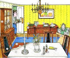 d馗rire sa chambre en anglais comment décrire votre maison en anglais