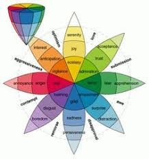 emotions color it u0027s amazing how much influence colors have on us