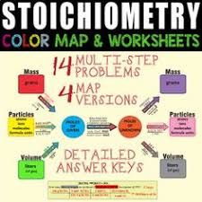 counting atoms in molecules worksheet editable chemistry