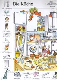 the usborne first thousand words in german by amery heather