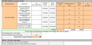 Project Reporting Template Excel Weekly Status Report Template Status Report Template