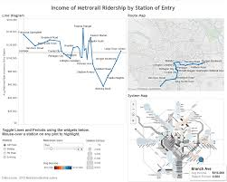 Wmata Map Metro by Planitmetro Data Download