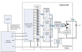 building management system schematic diagram circuit and