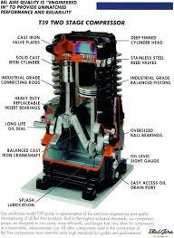 t39 air compressor pump parts breakdown abac american imc parts