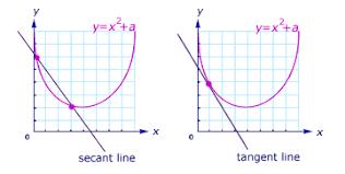 premba analytical methods