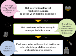 Arkansas international travel insurance images For safe travels in japan guide for when you are feeling ill png