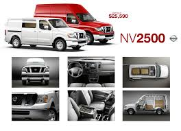 nissan finance new portal new nissan nv2500 nissan commercial vans near albertville al