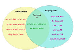helping vs linking verbs all access pass