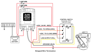 remote solenoid wiring diagram 4 pin relay atv endearing