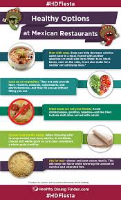 healthy dining finder infographic how to order healthy mexican