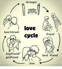 Boyfriend Girlfriend Memes - heartbreak boyfriend girlfriend stranger love cycle friend best